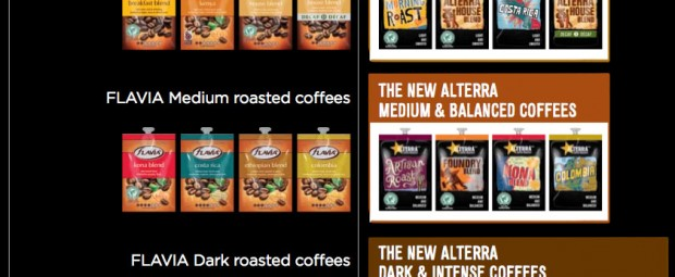 Flavia Coffee compared to Alterra Replacements