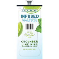 Cucumber Lime Mint Infused Water